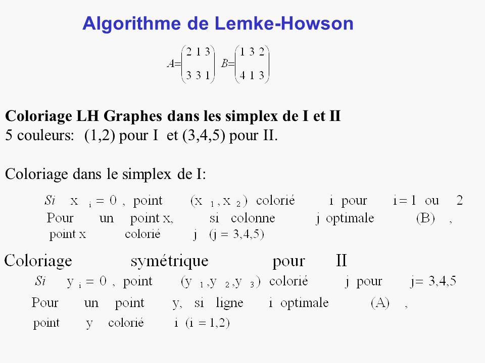 Algorithme de Lemke-Howson Coloriage LH Graphes dans les simplex de I et II 5 couleurs: (1,2) pour I et (3,4,5) pour II.