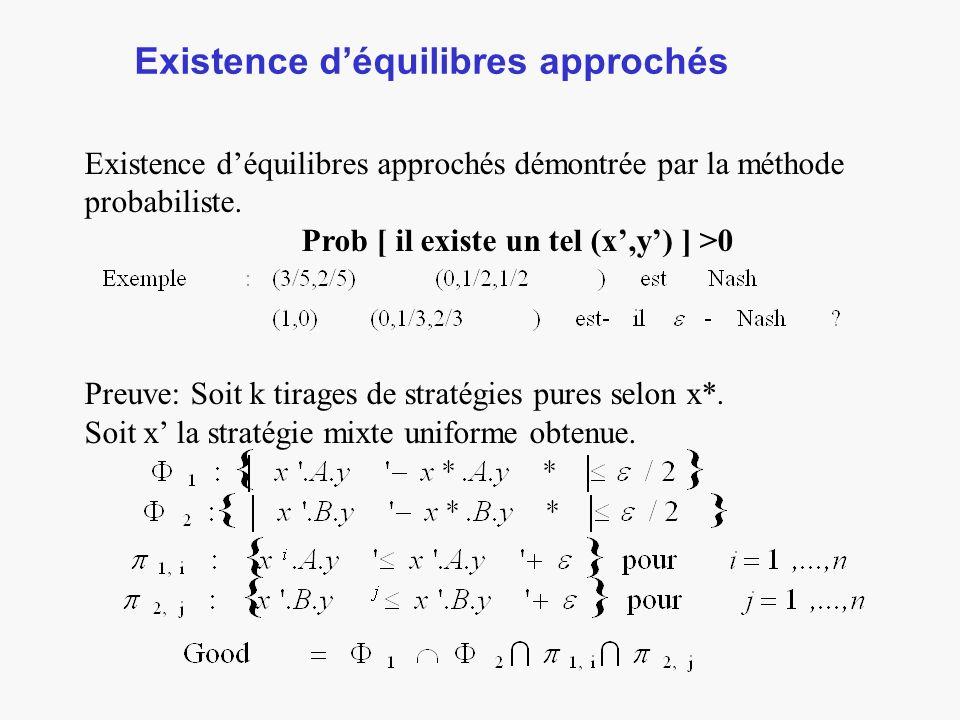 Existence déquilibres approchés Existence déquilibres approchés démontrée par la méthode probabiliste.