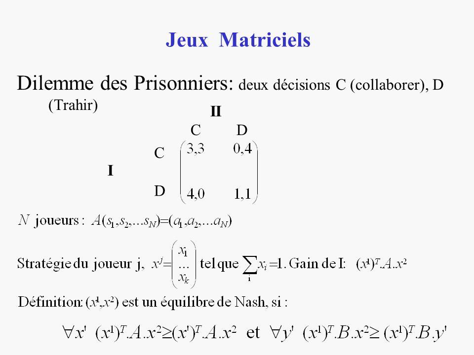Dilemme des Prisonniers: deux décisions C (collaborer), D (Trahir) Jeux Matriciels I II C D CDCD