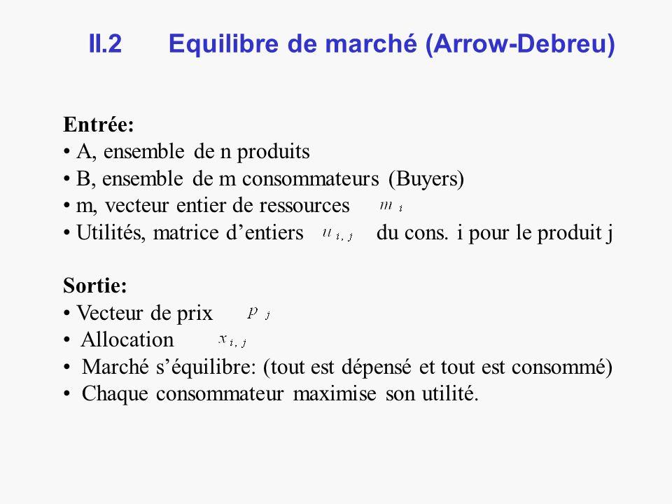 II.2 Equilibre de marché (Arrow-Debreu) Entrée: A, ensemble de n produits B, ensemble de m consommateurs (Buyers) m, vecteur entier de ressources Utilités, matrice dentiers du cons.