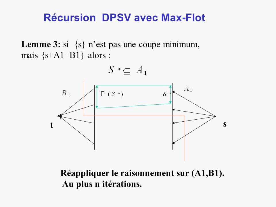 Récursion DPSV avec Max-Flot t s Lemme 3: si {s} nest pas une coupe minimum, mais {s+A1+B1} alors : Réappliquer le raisonnement sur (A1,B1).