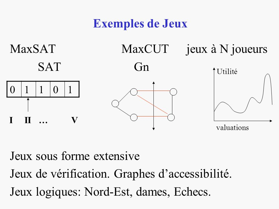 MaxSAT MaxCUT jeux à N joueurs SAT Gn Jeux sous forme extensive Jeux de vérification.