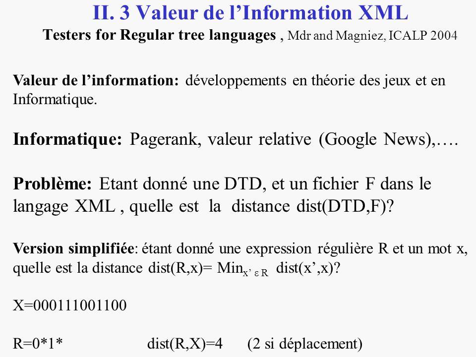 II. 3 Valeur de lInformation XML Testers for Regular tree languages, Mdr and Magniez, ICALP 2004 Valeur de linformation: développements en théorie des