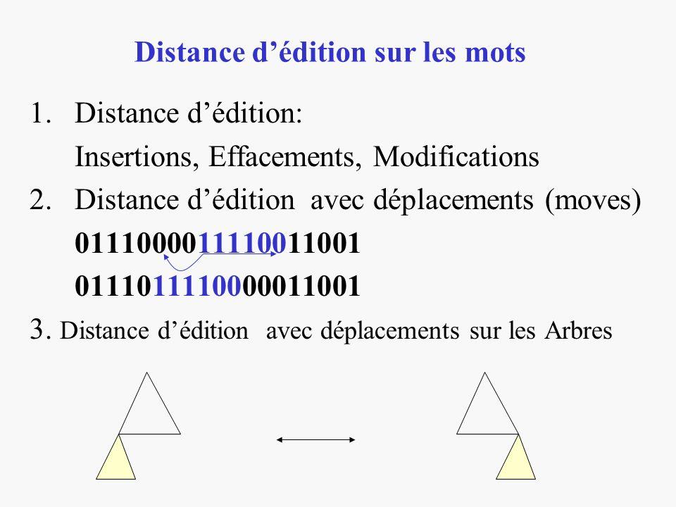 1.Distance dédition: Insertions, Effacements, Modifications 2.Distance dédition avec déplacements (moves) 0111000011110011001 0111011110000011001 3. D