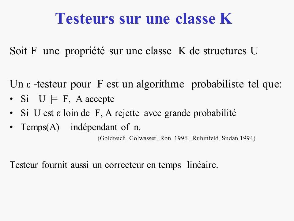 Soit F une propriété sur une classe K de structures U Un ε -testeur pour F est un algorithme probabiliste tel que: Si U |= F, A accepte Si U est ε loin de F, A rejette avec grande probabilité Temps(A) indépendant of n.