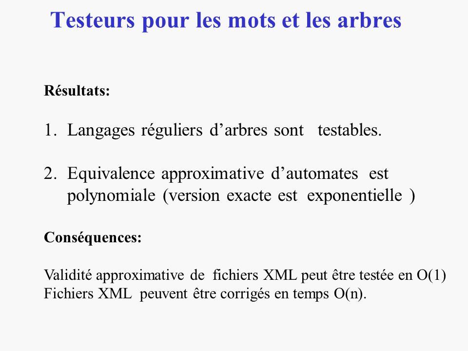 Testeurs pour les mots et les arbres Résultats: 1.Langages réguliers darbres sont testables.