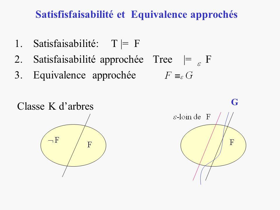 1.Satisfaisabilité: T |= F 2.Satisfaisabilité approchée Tree |= F 3.Equivalence approchée Classe K darbres Satisfisfaisabilité et Equivalence approchés G