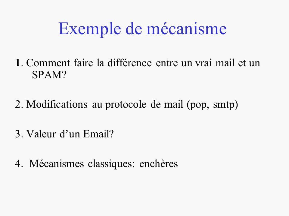 Exemple de mécanisme 1. Comment faire la différence entre un vrai mail et un SPAM.
