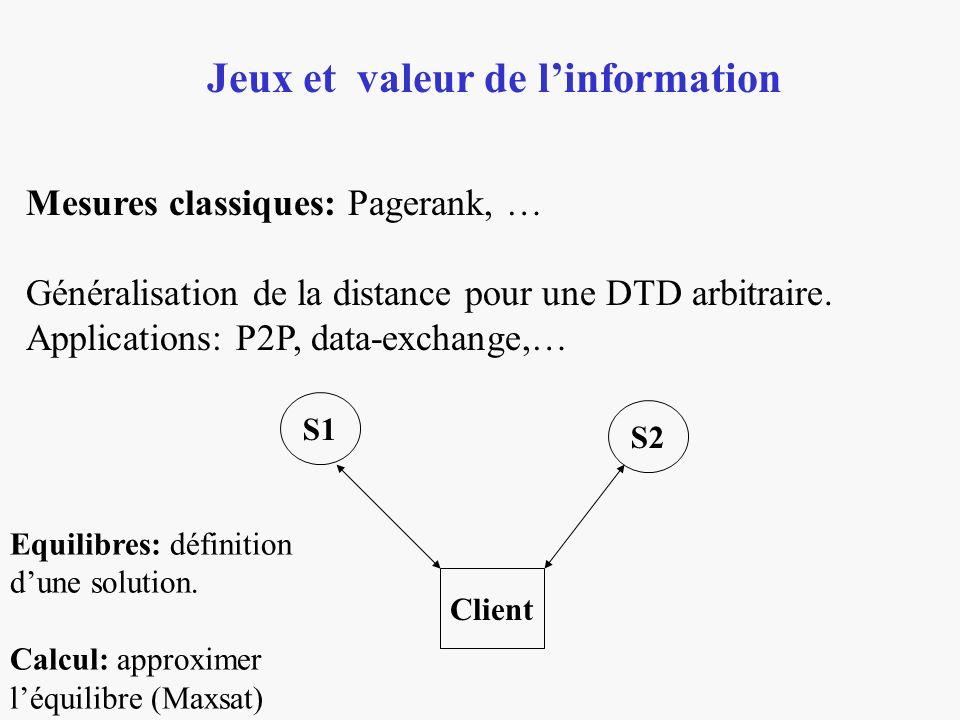 Jeux et valeur de linformation Mesures classiques: Pagerank, … Généralisation de la distance pour une DTD arbitraire.