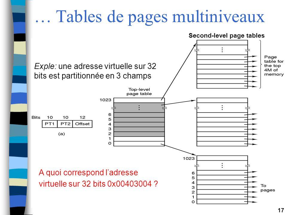 17 … Tables de pages multiniveaux Second-level page tables A quoi correspond ladresse virtuelle sur 32 bits 0x00403004 ? Exple: une adresse virtuelle