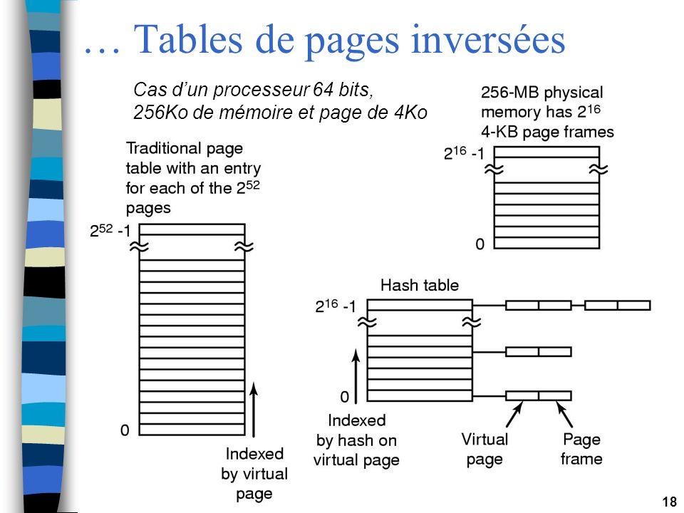 18 … Tables de pages inversées Cas dun processeur 64 bits, 256Ko de mémoire et page de 4Ko