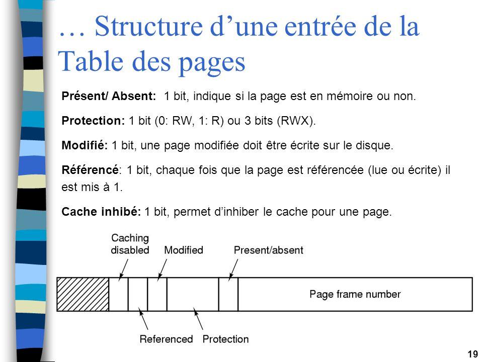 19 … Structure dune entrée de la Table des pages Présent/ Absent: 1 bit, indique si la page est en mémoire ou non. Protection: 1 bit (0: RW, 1: R) ou