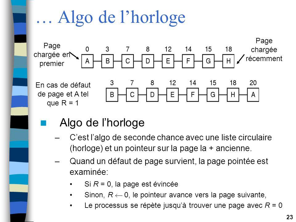 23 … Algo de lhorloge Algo de lhorloge –Cest lalgo de seconde chance avec une liste circulaire (horloge) et un pointeur sur la page la + ancienne. –Qu