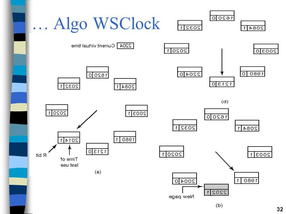 32 … Algo WSClock
