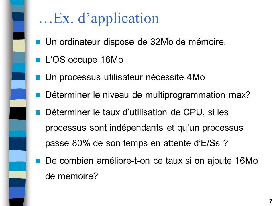 7 …Ex. dapplication Un ordinateur dispose de 32Mo de mémoire. LOS occupe 16Mo Un processus utilisateur nécessite 4Mo Déterminer le niveau de multiprog