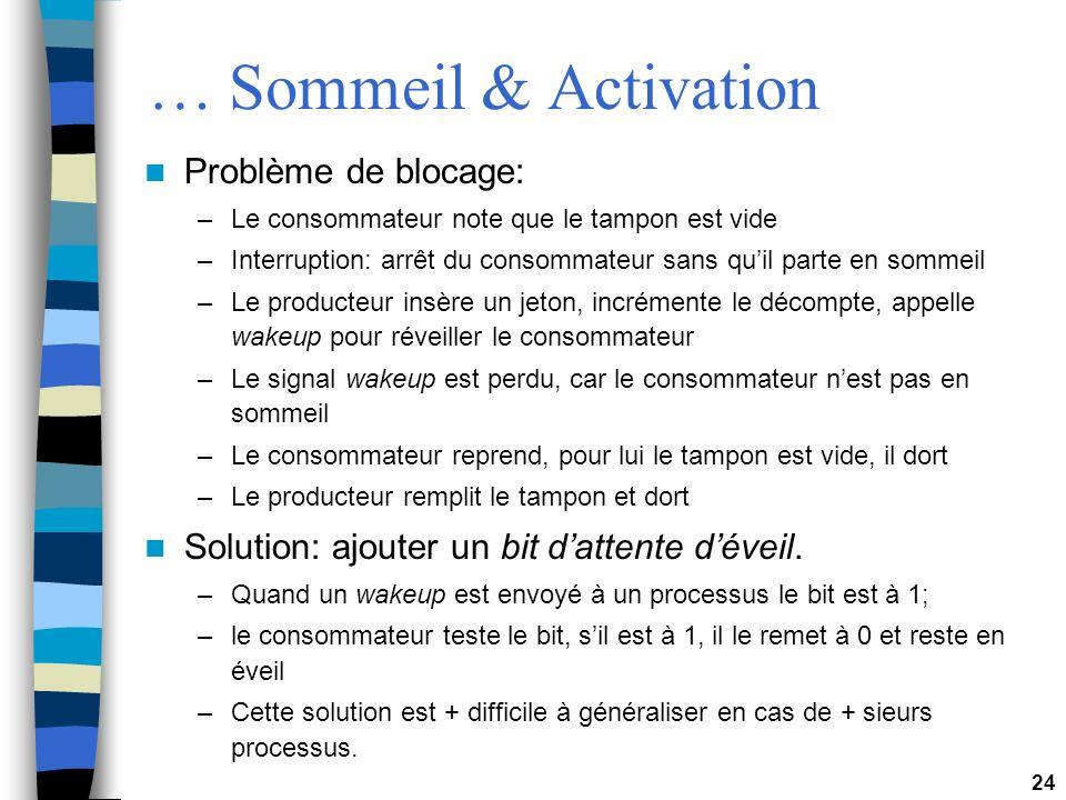 24 … Sommeil & Activation Problème de blocage: –Le consommateur note que le tampon est vide –Interruption: arrêt du consommateur sans quil parte en so