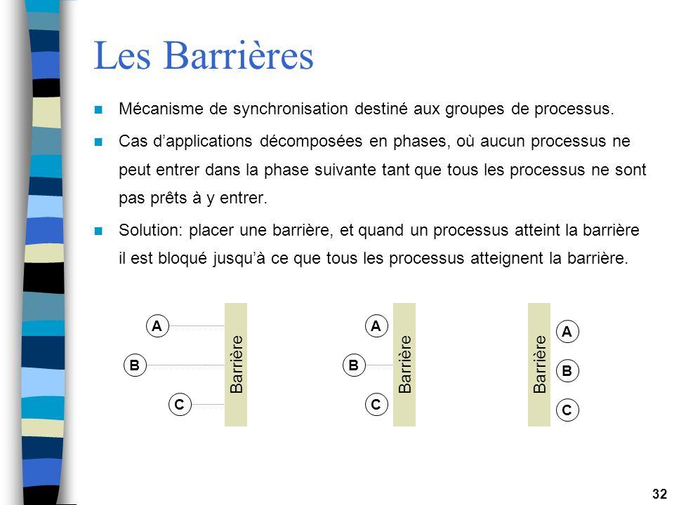 32 Les Barrières Mécanisme de synchronisation destiné aux groupes de processus. Cas dapplications décomposées en phases, où aucun processus ne peut en