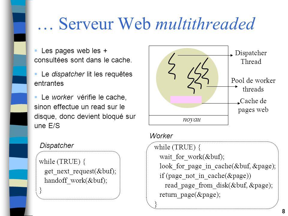 8 … Serveur Web multithreaded noyau Pool de worker threads Dispatcher Thread Cache de pages web Les pages web les + consultées sont dans le cache. Le