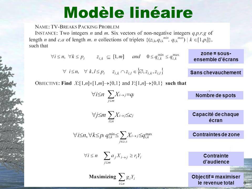 10 Modèle linéaire zone = sous- ensemble décrans Sans chevauchement Nombre de spots Capacité de chaque écran Contraintes de zone Contrainte daudience Objectif = maximiser le revenue total