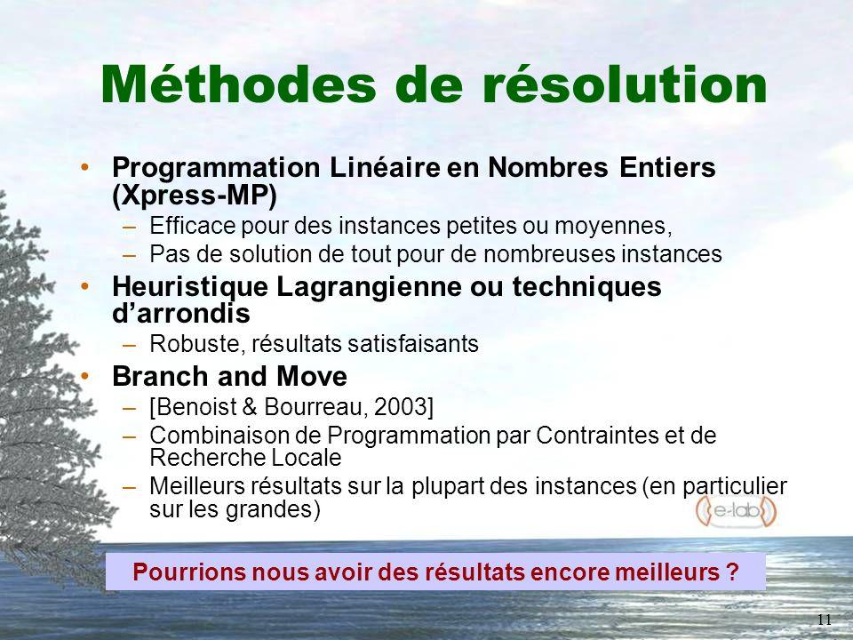 11 Méthodes de résolution Programmation Linéaire en Nombres Entiers (Xpress-MP) –Efficace pour des instances petites ou moyennes, –Pas de solution de