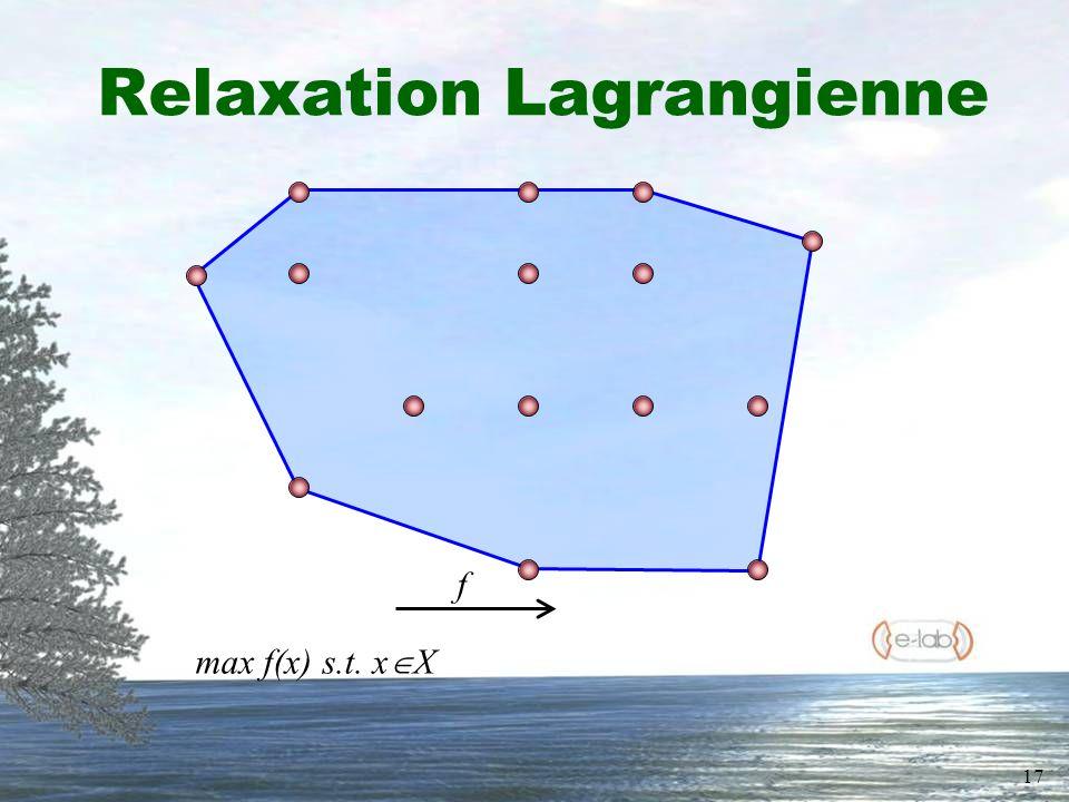 17 Relaxation Lagrangienne max f(x) s.t. x X f