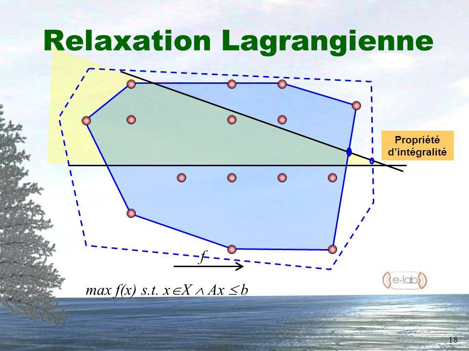 18 Relaxation Lagrangienne f max f(x) s.t. x X Ax b Propriété dintégralité