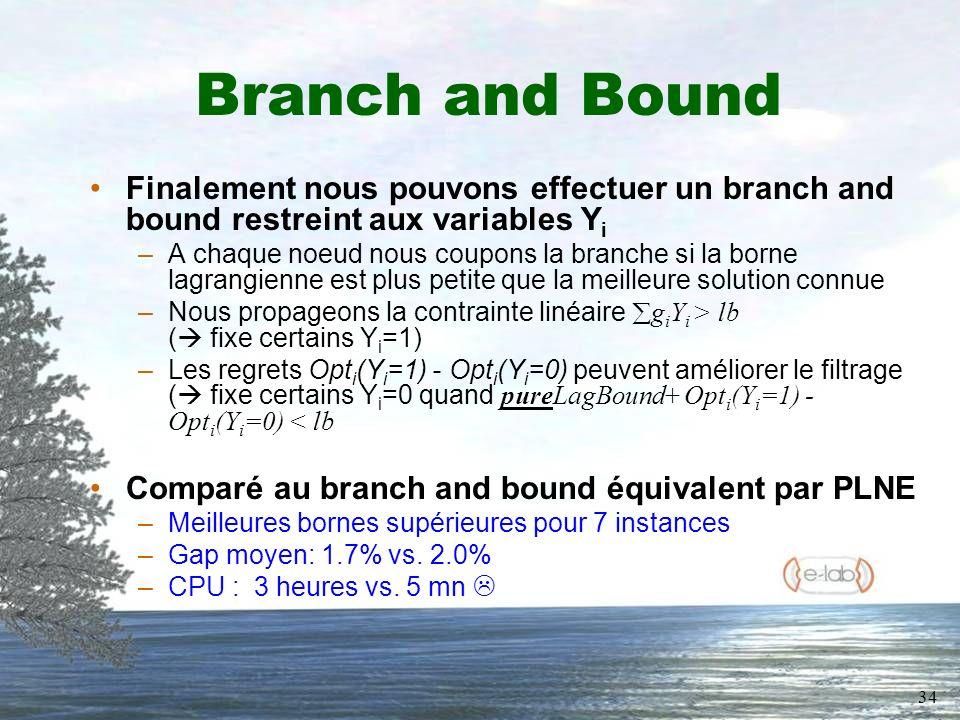 34 Branch and Bound Finalement nous pouvons effectuer un branch and bound restreint aux variables Y i –A chaque noeud nous coupons la branche si la borne lagrangienne est plus petite que la meilleure solution connue –Nous propageons la contrainte linéaire g i Y i > lb ( fixe certains Y i =1) –Les regrets Opt i (Y i =1) - Opt i (Y i =0) peuvent améliorer le filtrage ( fixe certains Y i =0 quand pureLagBound+ Opt i (Y i =1) - Opt i (Y i =0) < lb Comparé au branch and bound équivalent par PLNE –Meilleures bornes supérieures pour 7 instances –Gap moyen: 1.7% vs.