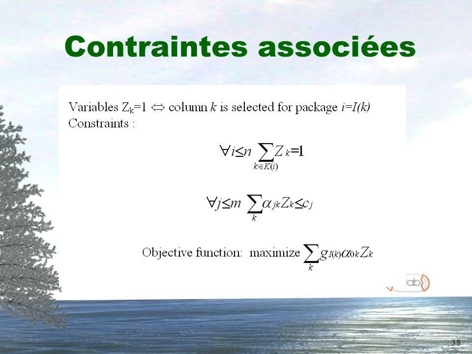 38 Contraintes associées