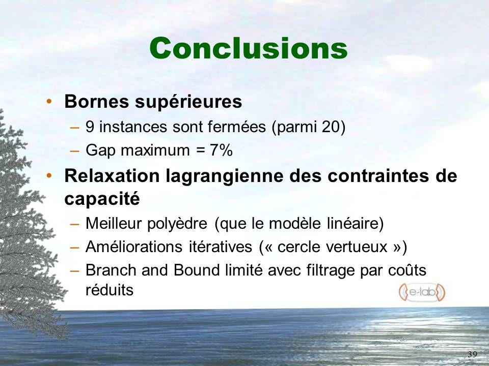 39 Conclusions Bornes supérieures –9 instances sont fermées (parmi 20) –Gap maximum = 7% Relaxation lagrangienne des contraintes de capacité –Meilleur polyèdre (que le modèle linéaire) –Améliorations itératives (« cercle vertueux ») –Branch and Bound limité avec filtrage par coûts réduits