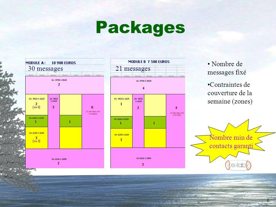 7 Flot Affectation des spots: packages écrans Package C Lundi 7h 6 Dimanche 23h15 3 Mardi 8h40 3 Mercredi 9h55 4 Dimanche 20h40 4 Dimanche 21h20 4 Dimanche 22h15 5 Package A Package B 18 24 21 Ecrans disponibles Nombre de messages Capacité (durée / 30s) AUDIENCES PREVUES 8500 9200 7800 15500 21000 19800 12100 AUDIENCES REQUISES 210000 160000 215000 210000 Ce que la régie souhaite offrir à la vente