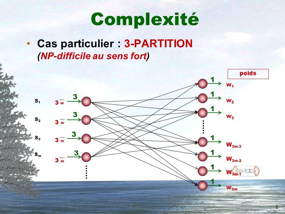 8 Complexité Cas particulier : 3-PARTITION (NP-difficile au sens fort) SmSm 1 1 1 1 1 1 1 S1S1 S2S2 S3S3 3 3 3 3 poids w1w1 w2w2 w3w3 W 3m-3 W 3m-2 W 3m-1 w 3m __ w 3 3 3 3