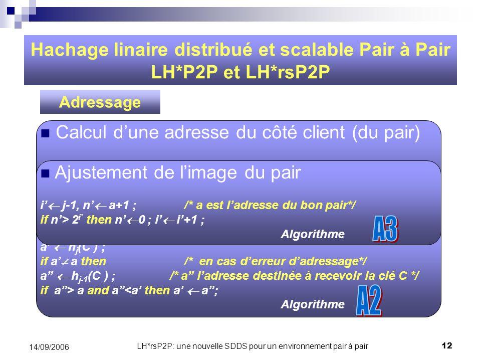 LH*rsP2P: une nouvelle SDDS pour un environnement pair à pair12 14/09/2006 Hachage linaire distribué et scalable Pair à Pair LH*P2P et LH*rsP2P Calcul