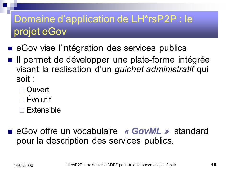 LH*rsP2P: une nouvelle SDDS pour un environnement pair à pair18 14/09/2006 Domaine dapplication de LH*rsP2P : le projet eGov eGov vise lintégration de