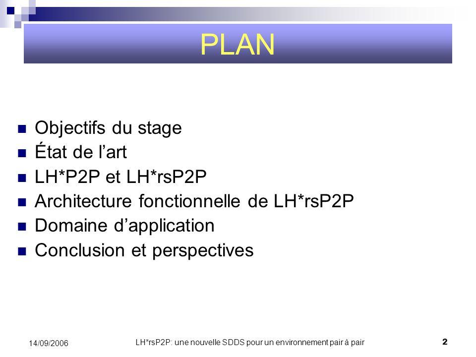 LH*rsP2P: une nouvelle SDDS pour un environnement pair à pair2 14/09/2006 PLAN Objectifs du stage État de lart LH*P2P et LH*rsP2P Architecture fonctio