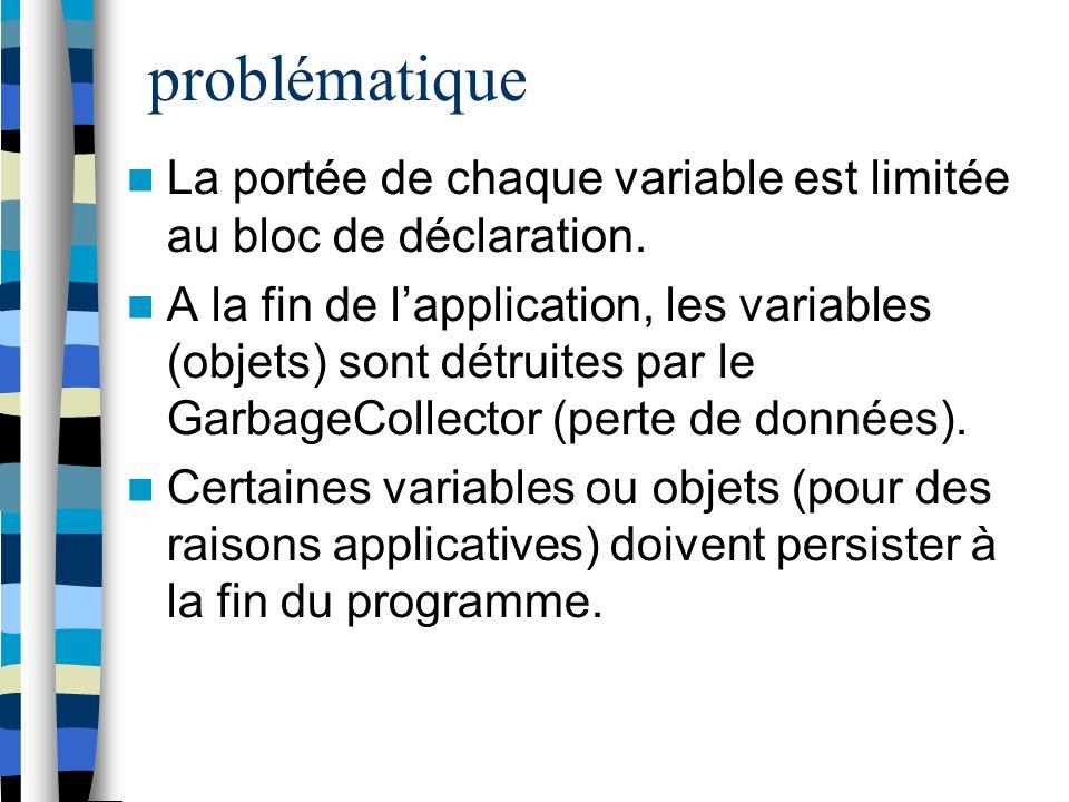 problématique La portée de chaque variable est limitée au bloc de déclaration.