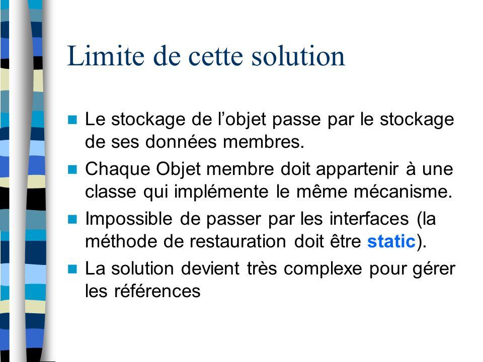 Limite de cette solution Le stockage de lobjet passe par le stockage de ses données membres.