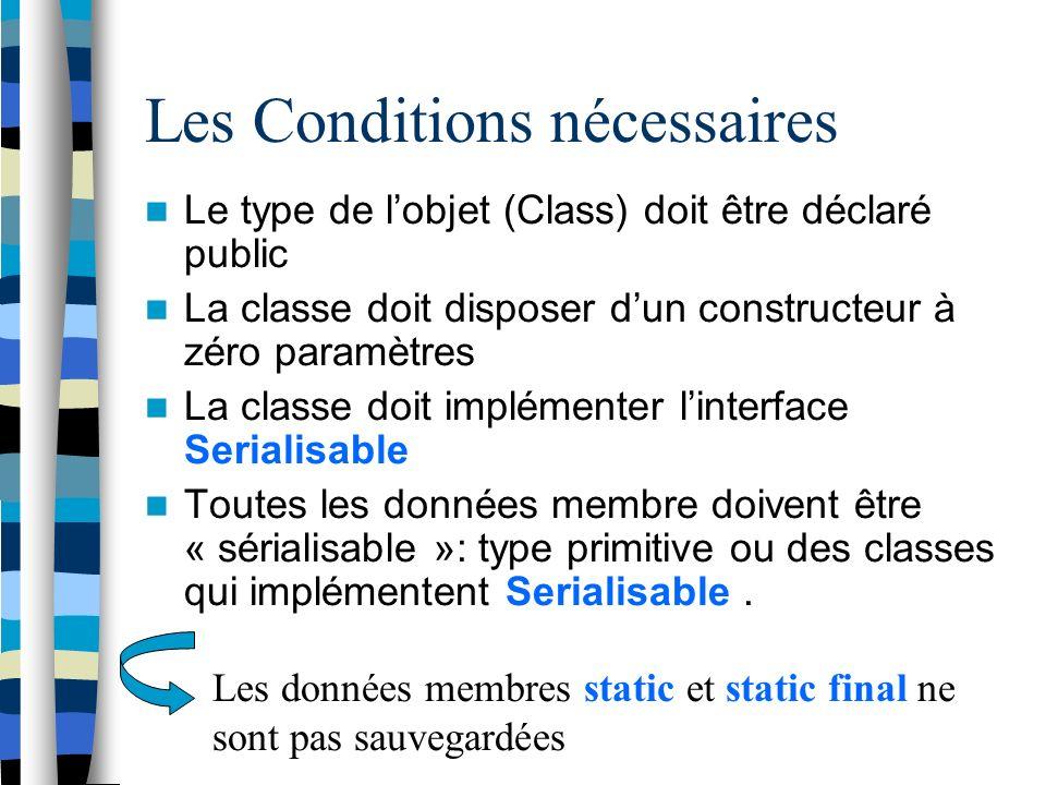 Les Conditions nécessaires Le type de lobjet (Class) doit être déclaré public La classe doit disposer dun constructeur à zéro paramètres La classe doit implémenter linterface Serialisable Toutes les données membre doivent être « sérialisable »: type primitive ou des classes qui implémentent Serialisable.