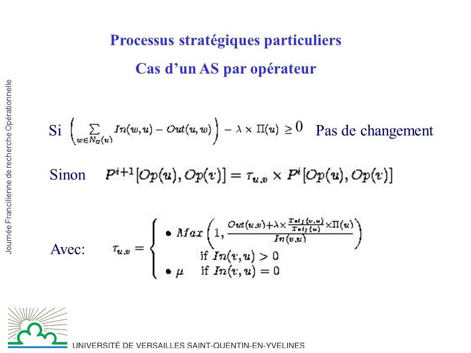 Journée Francilienne de recherche Opérationnelle Processus stratégiques particuliers Cas dun AS par opérateur Si 0 Pas de changement Sinon Avec: