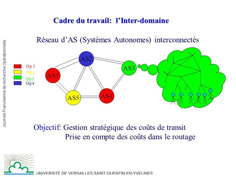 Journée Francilienne de recherche Opérationnelle Stratégie (1,0) coûts bornés