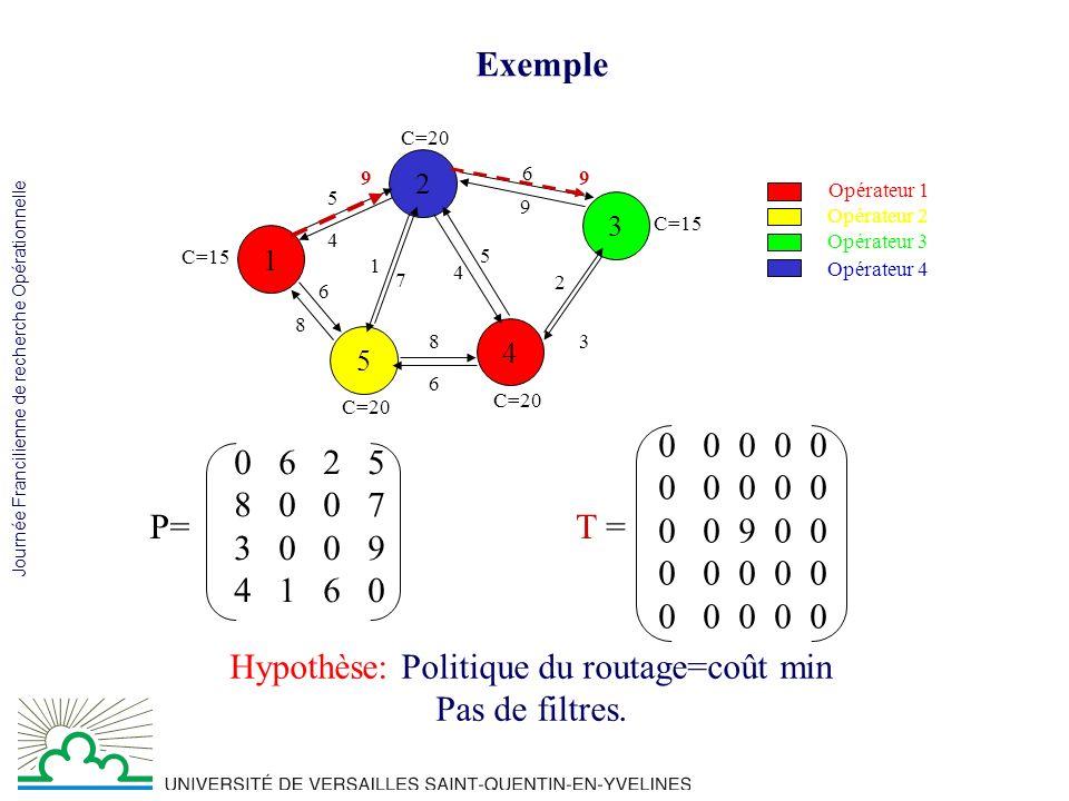 Journée Francilienne de recherche Opérationnelle