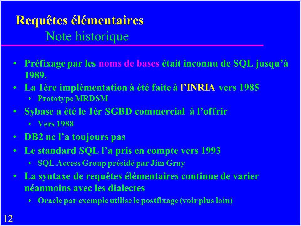 12 Requêtes élémentaires Note historique Préfixage par les noms de bases était inconnu de SQL jusquà 1989.