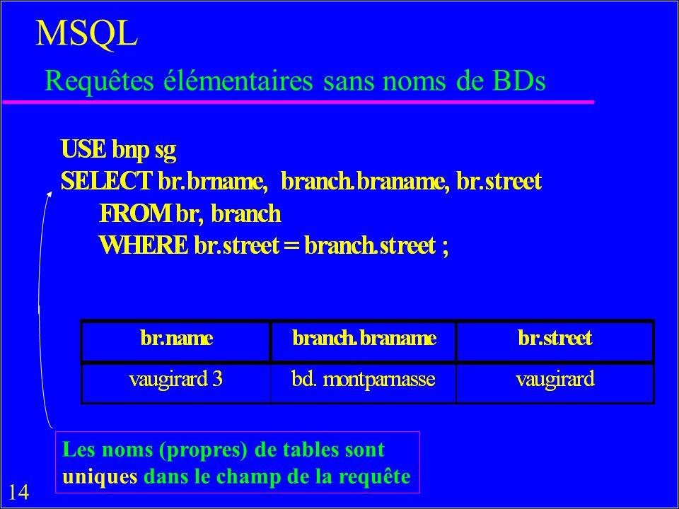 14 MSQL Requêtes élémentaires sans noms de BDs Les noms (propres) de tables sont uniques dans le champ de la requête