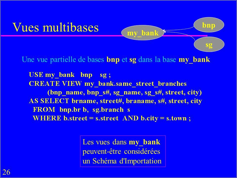 26 Vues multibases Une vue partielle de bases bnp et sg dans la base my_bank my_bank bnp sg Les vues dans my_bank peuvent-être considérées un Schéma d Importation