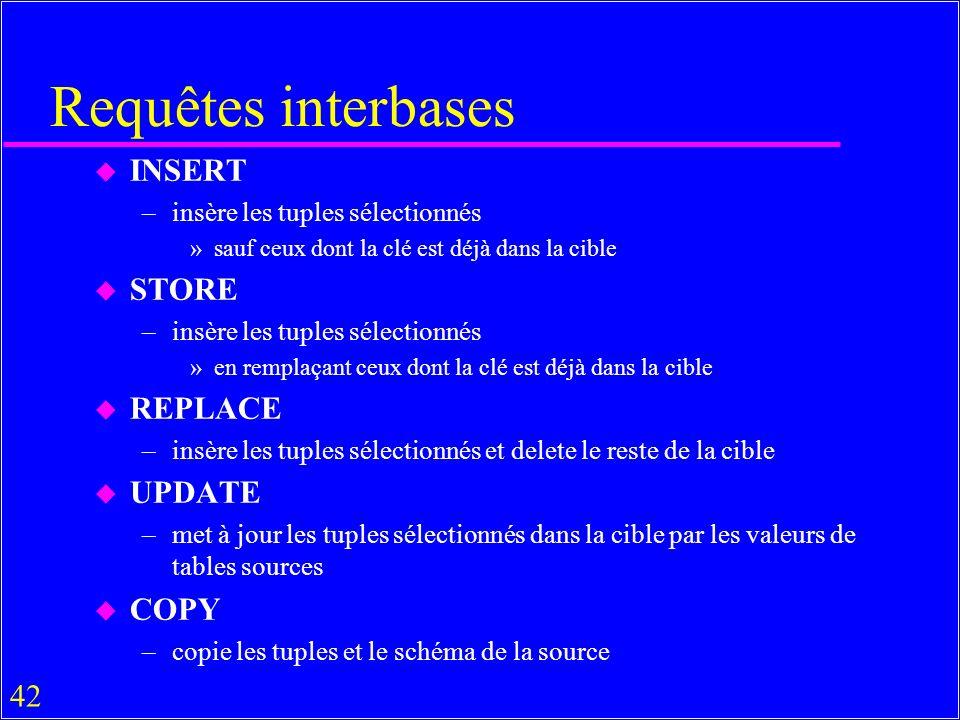 42 Requêtes interbases u INSERT –insère les tuples sélectionnés »sauf ceux dont la clé est déjà dans la cible u STORE –insère les tuples sélectionnés »en remplaçant ceux dont la clé est déjà dans la cible u REPLACE –insère les tuples sélectionnés et delete le reste de la cible u UPDATE –met à jour les tuples sélectionnés dans la cible par les valeurs de tables sources u COPY –copie les tuples et le schéma de la source