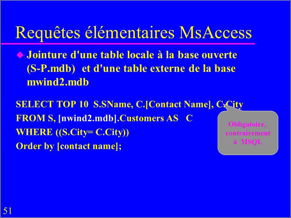 51 u Jointure d'une table locale à la base ouverte (S-P.mdb) et d'une table externe de la base mwind2.mdb SELECT TOP 10 S.SName, C.[Contact Name], C.C