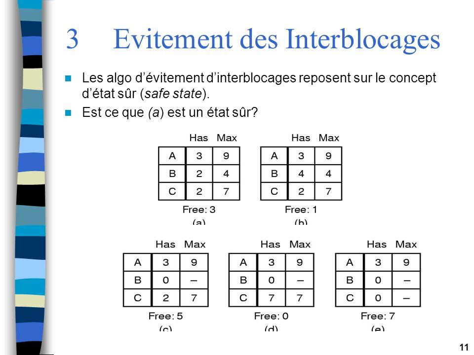 11 3Evitement des Interblocages Les algo dévitement dinterblocages reposent sur le concept détat sûr (safe state). Est ce que (a) est un état sûr?