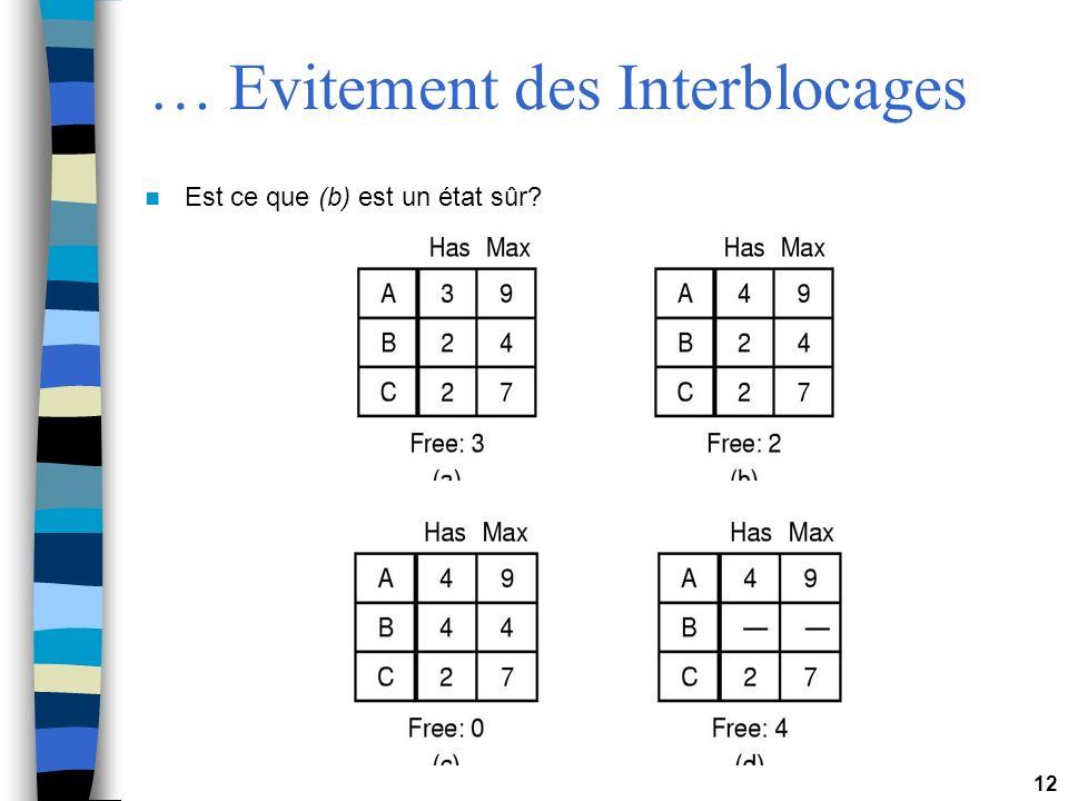 12 … Evitement des Interblocages Est ce que (b) est un état sûr?
