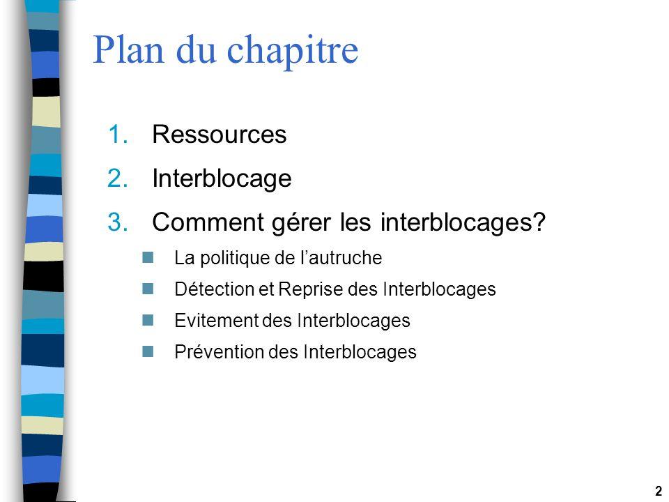 2 Plan du chapitre 1.Ressources 2.Interblocage 3.Comment gérer les interblocages? La politique de lautruche Détection et Reprise des Interblocages Evi