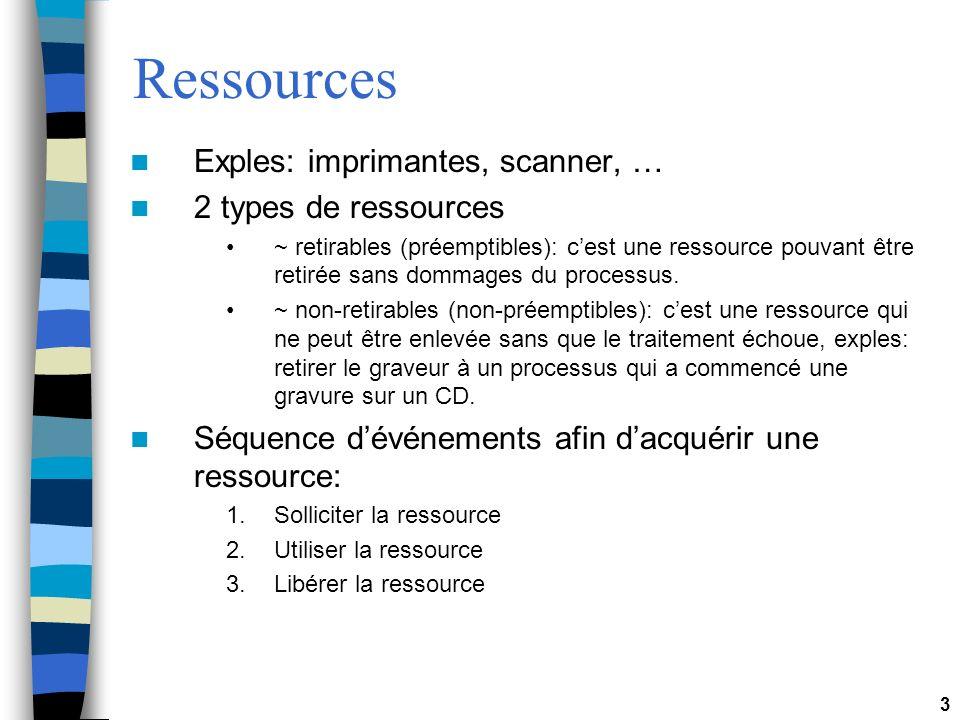 14 … Algo du banquier Cas de +sieurs ressources –C: matrice des ressources attribuées –R: matrice des ressources en attente, le nbre de ressources dont chaque processus a besoin pour se terminer –E: vecteur des ressources existantes –P: vecteur des ressources détenues –A: vecteurs des ressources disponibles