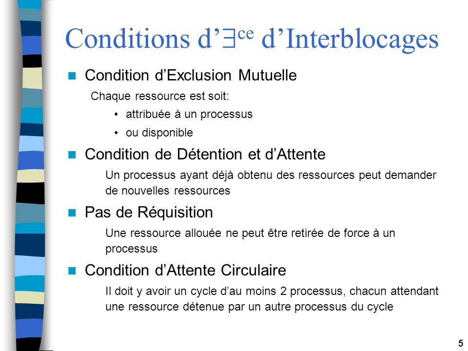 5 Conditions d ce dInterblocages Condition dExclusion Mutuelle Chaque ressource est soit: attribuée à un processus ou disponible Condition de Détentio